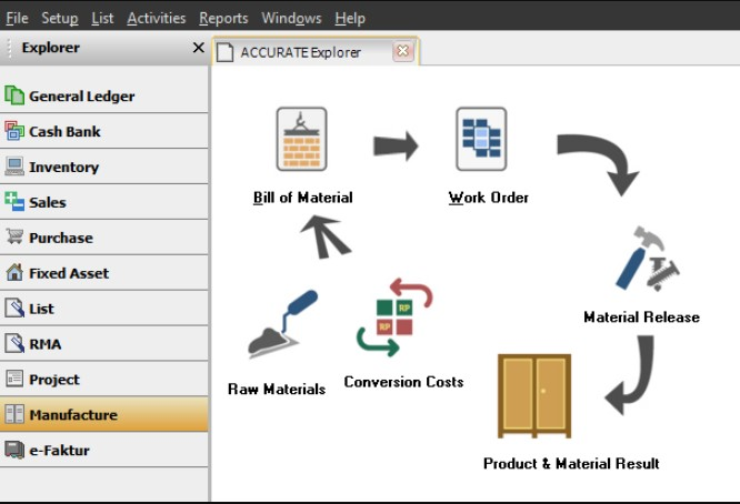 Modul Manufaktur Accurate 5 Enterprise