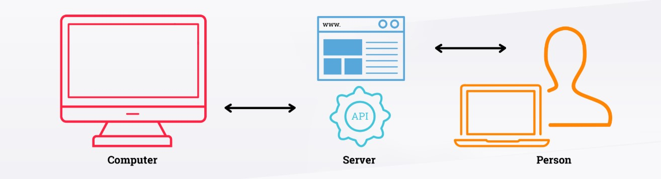 API Accurate Online